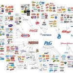 How to build a global brand? What brand building experts say…