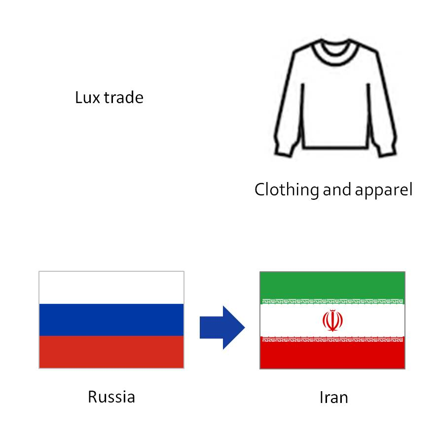 Lux trade